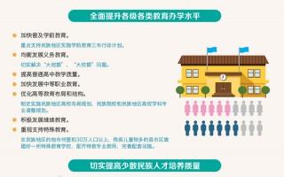 图解:国务院关于加快发展民族教育的决定